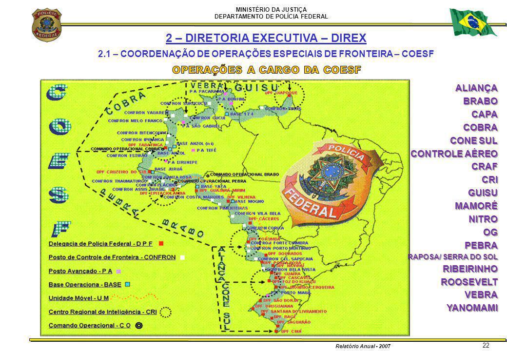MINISTÉRIO DA JUSTIÇA DEPARTAMENTO DE POLÍCIA FEDERAL Relatório Anual - 2007 22 2 – DIRETORIA EXECUTIVA – DIREX 2.1 – COORDENAÇÃO DE OPERAÇÕES ESPECIA
