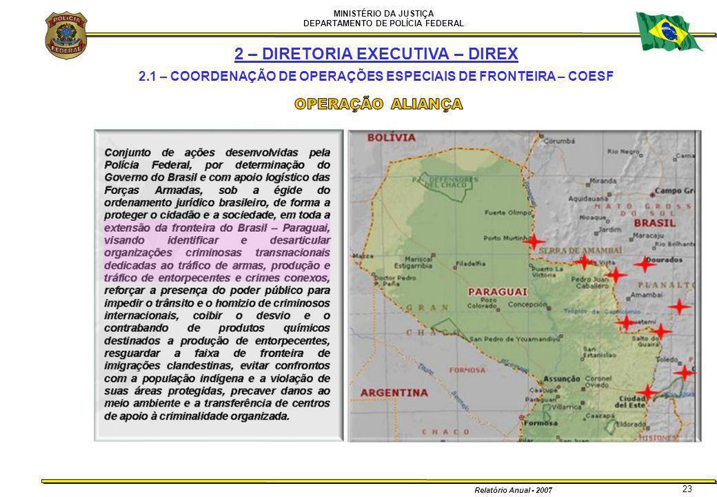 MINISTÉRIO DA JUSTIÇA DEPARTAMENTO DE POLÍCIA FEDERAL Relatório Anual - 2007 23 2 – DIRETORIA EXECUTIVA – DIREX 2.1 – COORDENAÇÃO DE OPERAÇÕES ESPECIA