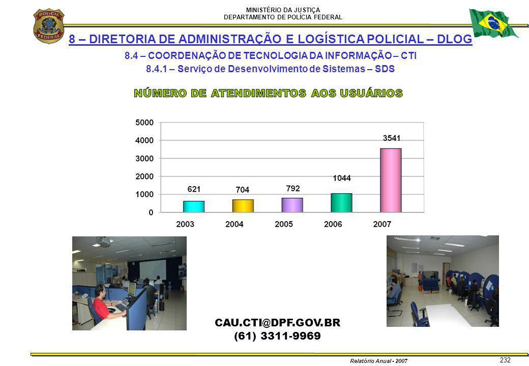 MINISTÉRIO DA JUSTIÇA DEPARTAMENTO DE POLÍCIA FEDERAL Relatório Anual - 2007 232 8 – DIRETORIA DE ADMINISTRAÇÃO E LOGÍSTICA POLICIAL – DLOG 8.4 – COOR