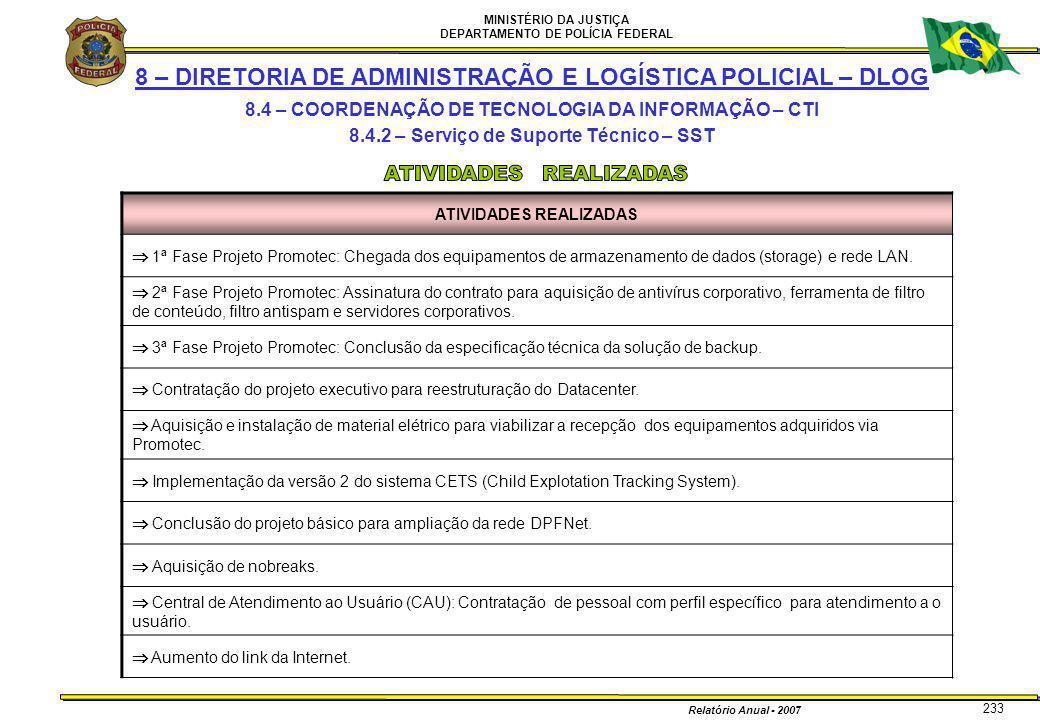 MINISTÉRIO DA JUSTIÇA DEPARTAMENTO DE POLÍCIA FEDERAL Relatório Anual - 2007 233 8 – DIRETORIA DE ADMINISTRAÇÃO E LOGÍSTICA POLICIAL – DLOG 8.4 – COOR