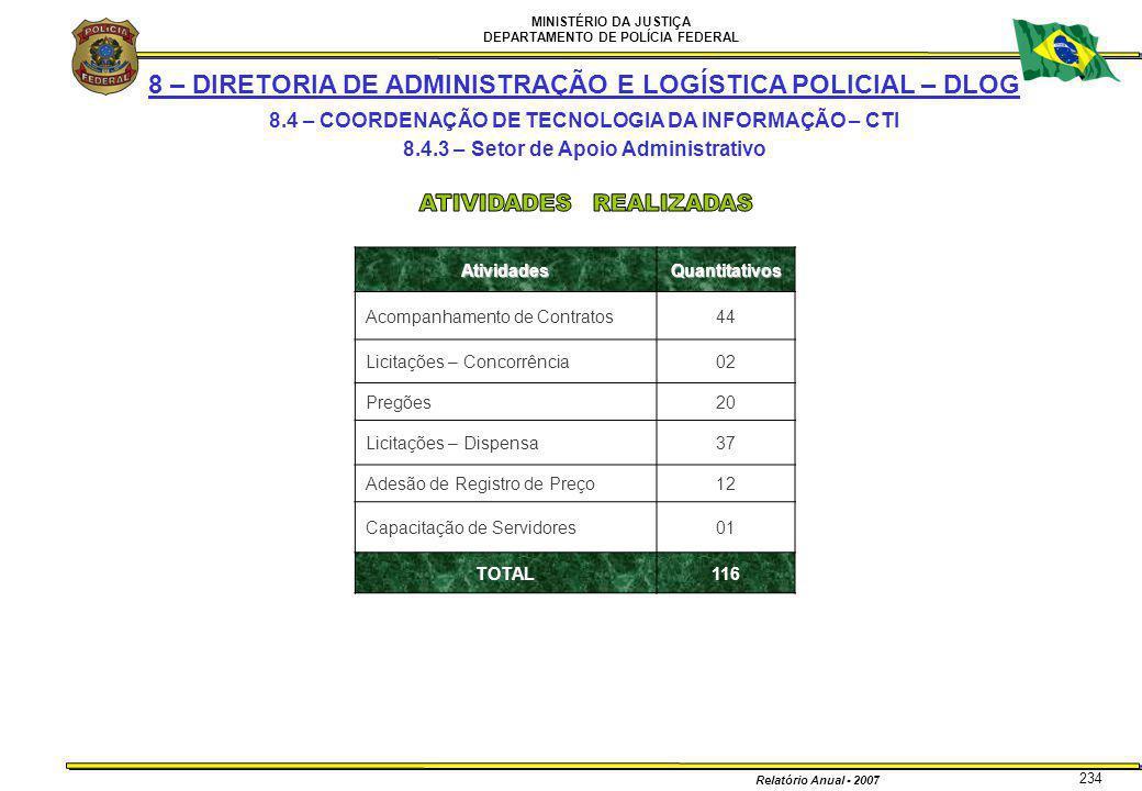 MINISTÉRIO DA JUSTIÇA DEPARTAMENTO DE POLÍCIA FEDERAL Relatório Anual - 2007 234 8 – DIRETORIA DE ADMINISTRAÇÃO E LOGÍSTICA POLICIAL – DLOG 8.4 – COOR