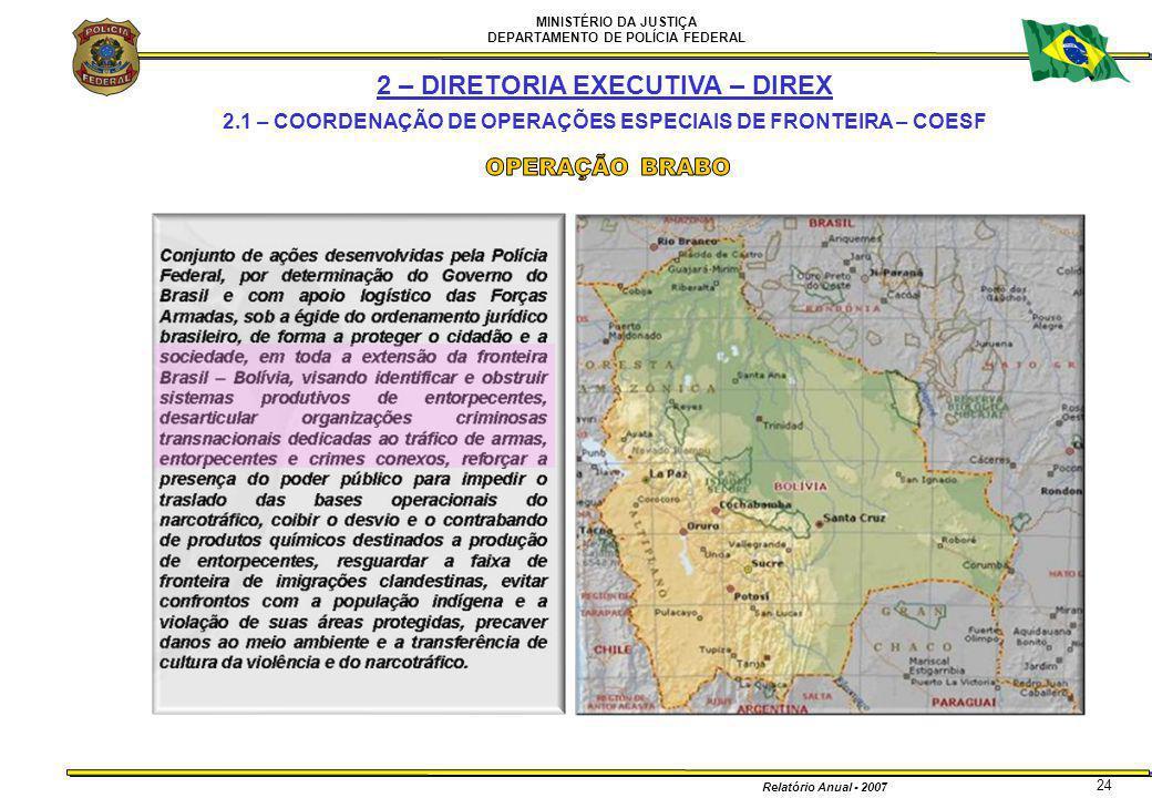 MINISTÉRIO DA JUSTIÇA DEPARTAMENTO DE POLÍCIA FEDERAL Relatório Anual - 2007 24 2 – DIRETORIA EXECUTIVA – DIREX 2.1 – COORDENAÇÃO DE OPERAÇÕES ESPECIA