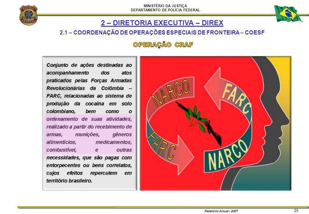 MINISTÉRIO DA JUSTIÇA DEPARTAMENTO DE POLÍCIA FEDERAL Relatório Anual - 2007 29 2 – DIRETORIA EXECUTIVA – DIREX 2.1 – COORDENAÇÃO DE OPERAÇÕES ESPECIA