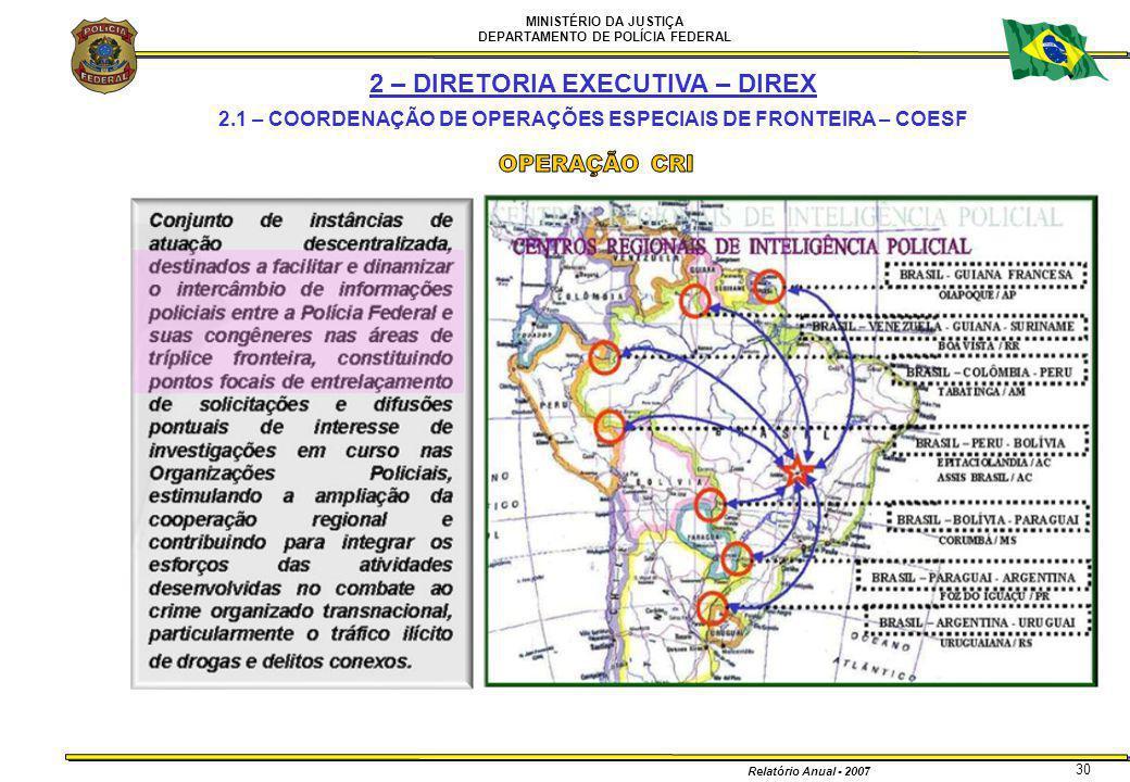 MINISTÉRIO DA JUSTIÇA DEPARTAMENTO DE POLÍCIA FEDERAL Relatório Anual - 2007 30 2 – DIRETORIA EXECUTIVA – DIREX 2.1 – COORDENAÇÃO DE OPERAÇÕES ESPECIA