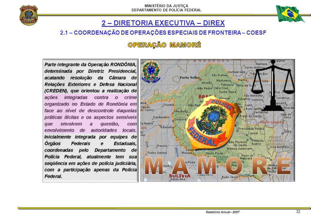 MINISTÉRIO DA JUSTIÇA DEPARTAMENTO DE POLÍCIA FEDERAL Relatório Anual - 2007 32 2 – DIRETORIA EXECUTIVA – DIREX 2.1 – COORDENAÇÃO DE OPERAÇÕES ESPECIA