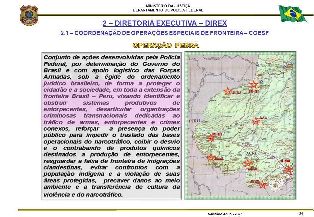 MINISTÉRIO DA JUSTIÇA DEPARTAMENTO DE POLÍCIA FEDERAL Relatório Anual - 2007 34 2 – DIRETORIA EXECUTIVA – DIREX 2.1 – COORDENAÇÃO DE OPERAÇÕES ESPECIA
