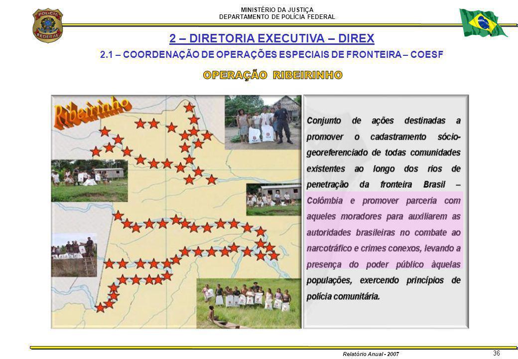 MINISTÉRIO DA JUSTIÇA DEPARTAMENTO DE POLÍCIA FEDERAL Relatório Anual - 2007 36 2 – DIRETORIA EXECUTIVA – DIREX 2.1 – COORDENAÇÃO DE OPERAÇÕES ESPECIA