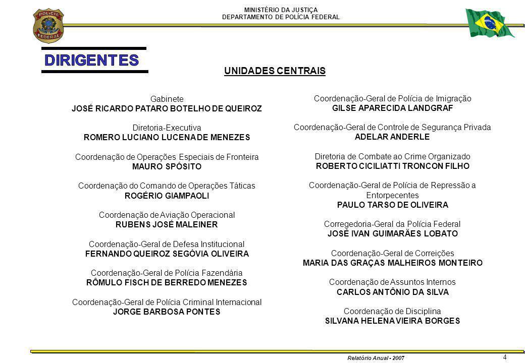 MINISTÉRIO DA JUSTIÇA DEPARTAMENTO DE POLÍCIA FEDERAL Relatório Anual - 2007 5 UNIDADES CENTRAIS Coordenação de Altos Estudos de Segurança Pública CÉLIO JACINTO DOS SANTOS Coordenação de Ensino MAURÍCIO LEITE VALEIXO Diretoria de Administração e Logística Policial JOAQUIM CLÁUDIO FIGUEIREDO MESQUITA Coordenação-Geral de Planejamento e Modernização ANDRÉ LUIZ DINIZ GONÇALVES SOARES Coordenação de Orçamento e Finanças NIVALDO PÔNCIO Coordenação de Administração NEIVA GOMES MOREIRA Coordenação de Tecnologia da Informação JOSÉ LUIS POVILL DE SOUZA Diretoria de Inteligência Policial DANIELLO RENZ DE AZEVEDO Diretoria Técnico-Científica PAULO ROBERTO FAGUNDES Instituto Nacional de Criminalística CLÊNIO GUIMARÃES BELLUCO Instituto Nacional de Identificação MARCOS ELIAS CLÁUDIO DE ARAÚJO Diretoria de Gestão de Pessoal LUIZ PONTEL DE SOUZA Coordenação de Recursos Humanos ROBERTO MAIA Coordenação de Recrutamento e Seleção CLOVIS DA SILVA MONTEIRO Academia Nacional de Polícia ANÍSIO SOARES VIEIRA
