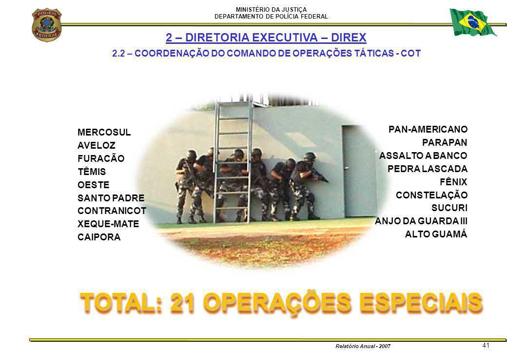 MINISTÉRIO DA JUSTIÇA DEPARTAMENTO DE POLÍCIA FEDERAL Relatório Anual - 2007 2 – DIRETORIA EXECUTIVA – DIREX 2.2 – COORDENAÇÃO DO COMANDO DE OPERAÇÕES