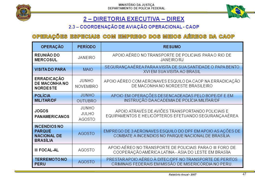 MINISTÉRIO DA JUSTIÇA DEPARTAMENTO DE POLÍCIA FEDERAL Relatório Anual - 2007 47 2 – DIRETORIA EXECUTIVA – DIREX 2.3 – COORDENAÇÃO DE AVIAÇÃO OPERACION