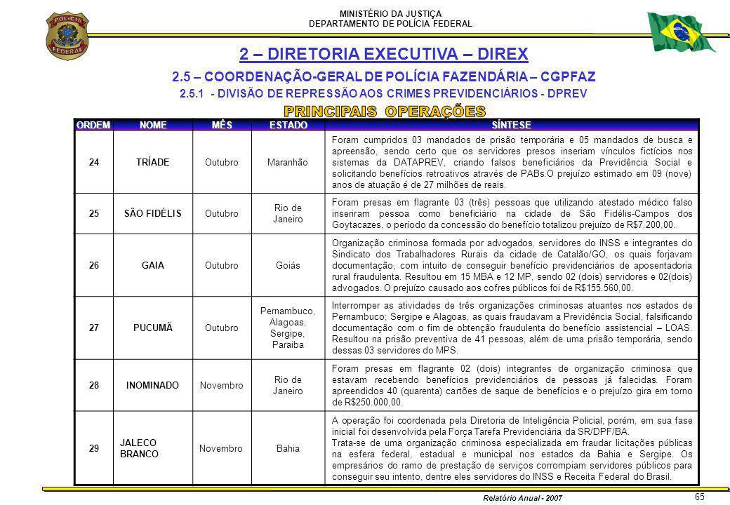 MINISTÉRIO DA JUSTIÇA DEPARTAMENTO DE POLÍCIA FEDERAL Relatório Anual - 2007 65ORDEMNOMEMÊSESTADOSÍNTESE 24TRÍADEOutubroMaranhão Foram cumpridos 03 ma