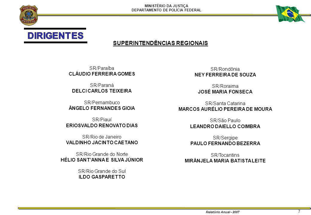 MINISTÉRIO DA JUSTIÇA DEPARTAMENTO DE POLÍCIA FEDERAL Relatório Anual - 2007 7 SUPERINTENDÊNCIAS REGIONAIS SR/Paraíba CLÁUDIO FERREIRA GOMES SR/Paraná