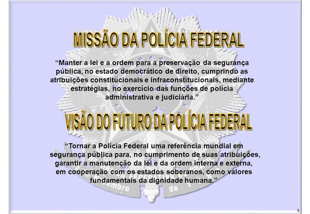 MINISTÉRIO DA JUSTIÇA DEPARTAMENTO DE POLÍCIA FEDERAL Relatório Anual - 2007 DIRETORIA EXECUTIVADIREX DAS 101.5 DIRETORIA DE DIP INTELIGÊNCIA POLÍCIAL DIP DAS 101.5 CONSELHO SUPERIOR DE POLÍCIACSP ASSESSOR DE CONTROLE INTERNO DAS 102.4 ASSISTENTE DE RELAÇÕES INTERNACIONAIS DAS 102.2 ASSESSOR TÉCNICO JURÍDICO DAS 102.3 GABINETE GAB DAS 101.4 27 SUPERINTENDÊNCIAS REGIONAIS DAS 101.3 3 ADIDOS POLICIAIS FEDERAIS E 3 AUXILIARES JUNTO À REPRESENTAÇÕES DIPLOMÁTICAS (ARGENTINA, COLÔMBIA E PARAGUAI) ASSISTENTE TÉCNICO DAS 102.1 DEPARTAMENTO DE POLÍCIA FEDERALDPF DAS 101.6 DIRETORIA DE GESTÃO DGP DE PESSOAL DGP DAS 101.5 DIRETORIA DE ADMINISTRAÇÃO DLOG E LOGÍSTICA POLICIAL DLOG DAS 101.5 DIRETORIA DITEC TÉCNICO-CIENTÍFICA DITEC DAS 101.5 DIRETORIA DE COMBATE DCOR AO CRIME ORGANIZADO DCOR DAS 101.5 ORGANOGRAMA ASSISTENTE PARLAMENTAR DAS 102.2 ASSISTENTE ADMINISTRATIVO DAS 102.2 CORREGEDORIA-GERAL DA POLÍCIA FEDERALCOGER DAS 101.5 9