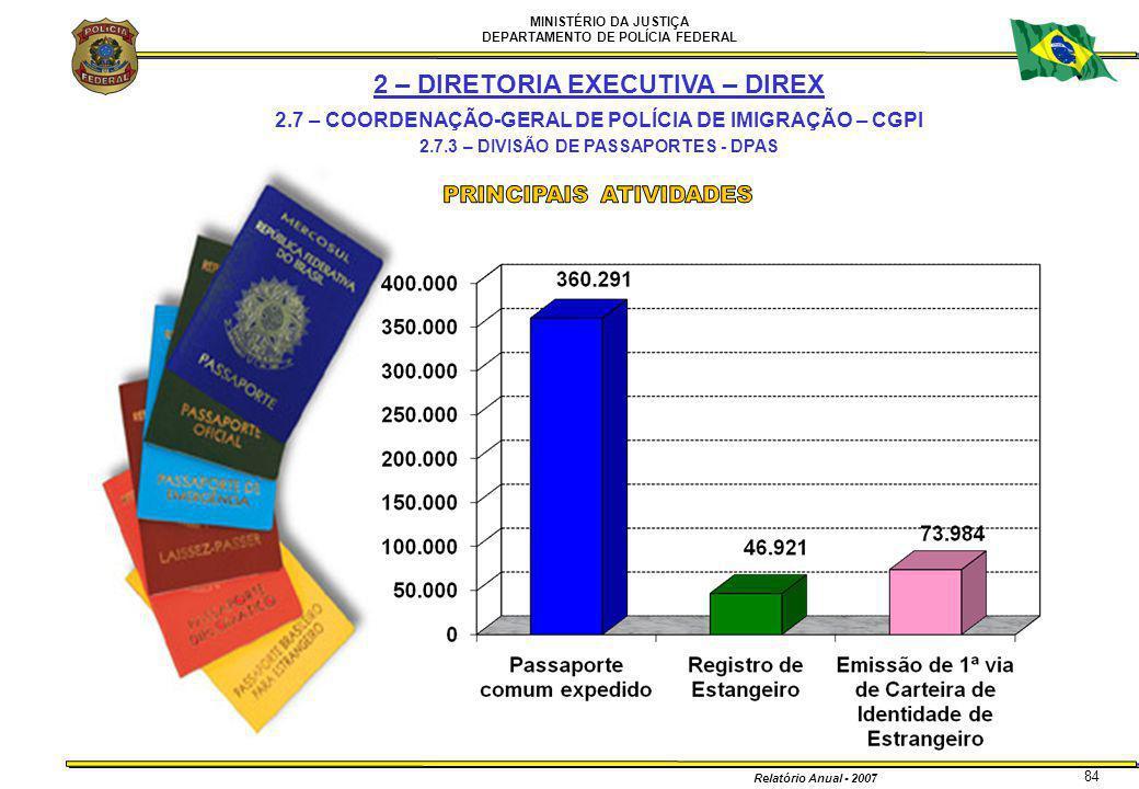 MINISTÉRIO DA JUSTIÇA DEPARTAMENTO DE POLÍCIA FEDERAL Relatório Anual - 2007 84 2 – DIRETORIA EXECUTIVA – DIREX 2.7 – COORDENAÇÃO-GERAL DE POLÍCIA DE