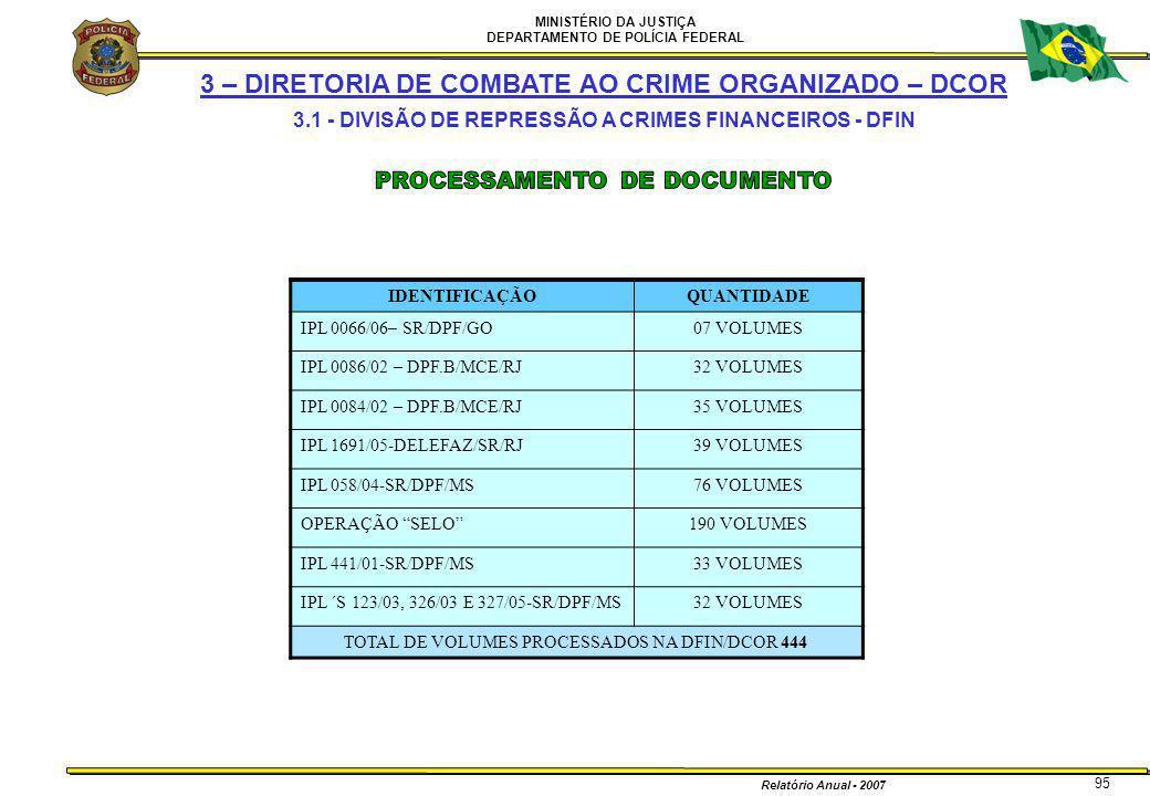 MINISTÉRIO DA JUSTIÇA DEPARTAMENTO DE POLÍCIA FEDERAL Relatório Anual - 2007 95 3 – DIRETORIA DE COMBATE AO CRIME ORGANIZADO – DCOR 3.1 - DIVISÃO DE R
