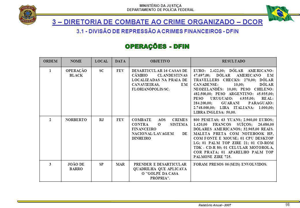 MINISTÉRIO DA JUSTIÇA DEPARTAMENTO DE POLÍCIA FEDERAL Relatório Anual - 2007 98 3 – DIRETORIA DE COMBATE AO CRIME ORGANIZADO – DCOR 3.1 - DIVISÃO DE R
