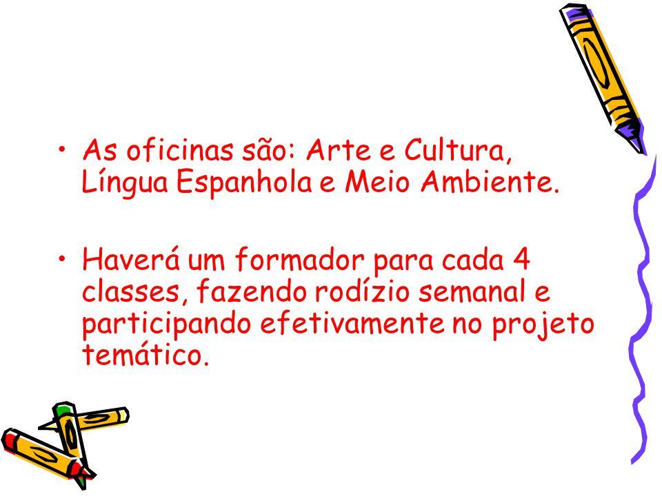 As oficinas são: Arte e Cultura, Língua Espanhola e Meio Ambiente. Haverá um formador para cada 4 classes, fazendo rodízio semanal e participando efet