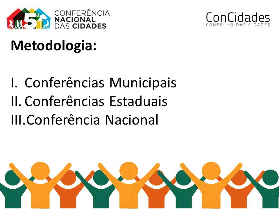Metodologia: I.Conferências Municipais II.Conferências Estaduais III.Conferência Nacional