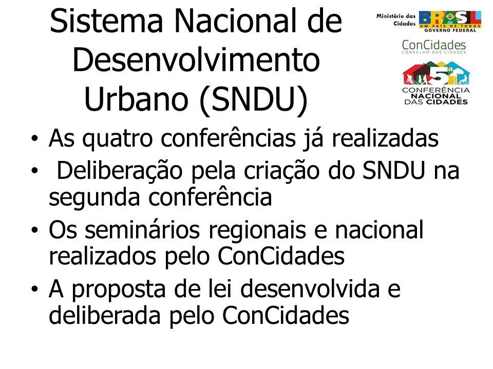 Sistema Nacional de Desenvolvimento Urbano (SNDU) As quatro conferências já realizadas Deliberação pela criação do SNDU na segunda conferência Os semi