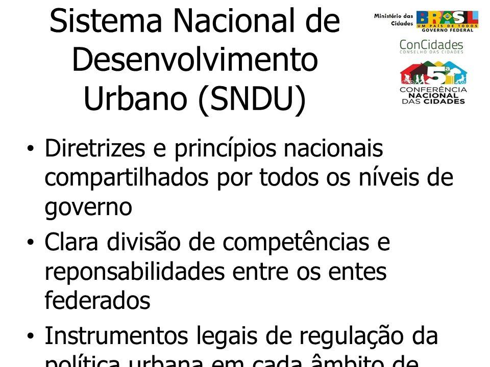 Sistema Nacional de Desenvolvimento Urbano (SNDU) Diretrizes e princípios nacionais compartilhados por todos os níveis de governo Clara divisão de com