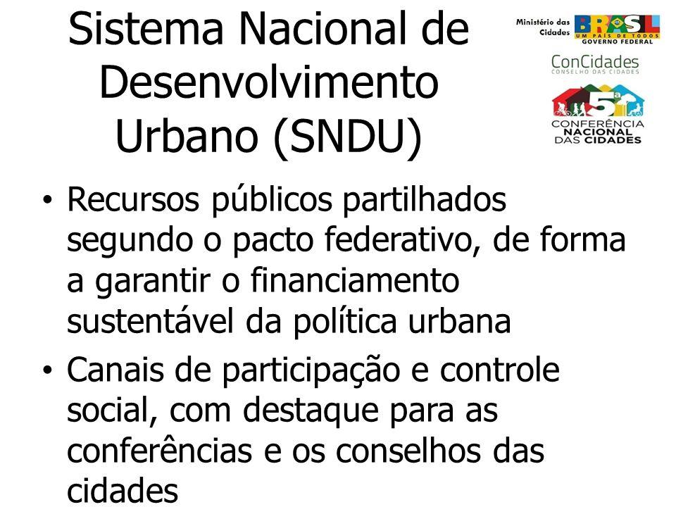 Sistema Nacional de Desenvolvimento Urbano (SNDU) Recursos públicos partilhados segundo o pacto federativo, de forma a garantir o financiamento susten