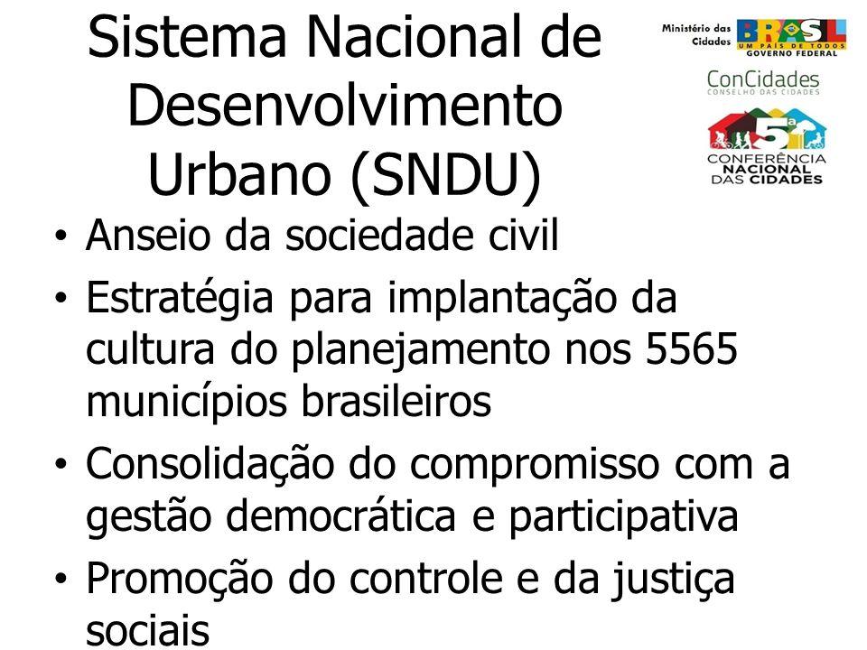Sistema Nacional de Desenvolvimento Urbano (SNDU) Anseio da sociedade civil Estratégia para implantação da cultura do planejamento nos 5565 municípios