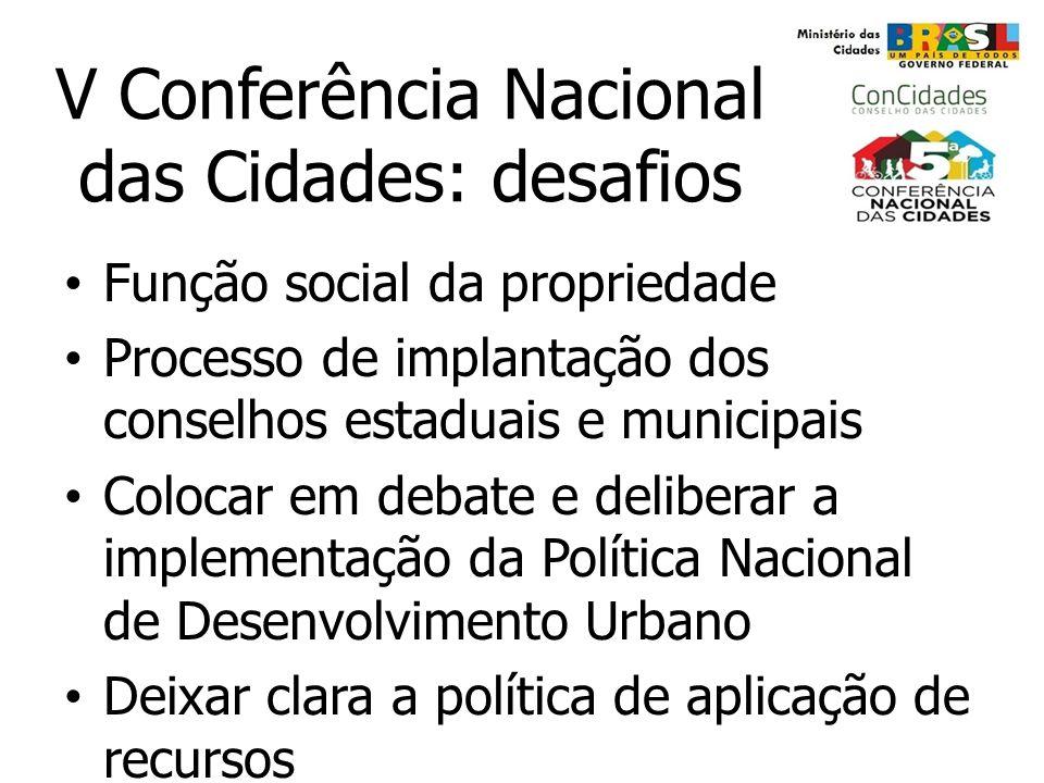 V Conferência Nacional das Cidades: desafios Função social da propriedade Processo de implantação dos conselhos estaduais e municipais Colocar em deba