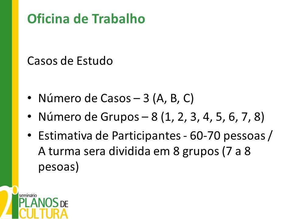 Oficina de Trabalho Casos de Estudo Número de Casos – 3 (A, B, C) Número de Grupos – 8 (1, 2, 3, 4, 5, 6, 7, 8) Estimativa de Participantes - 60-70 pe