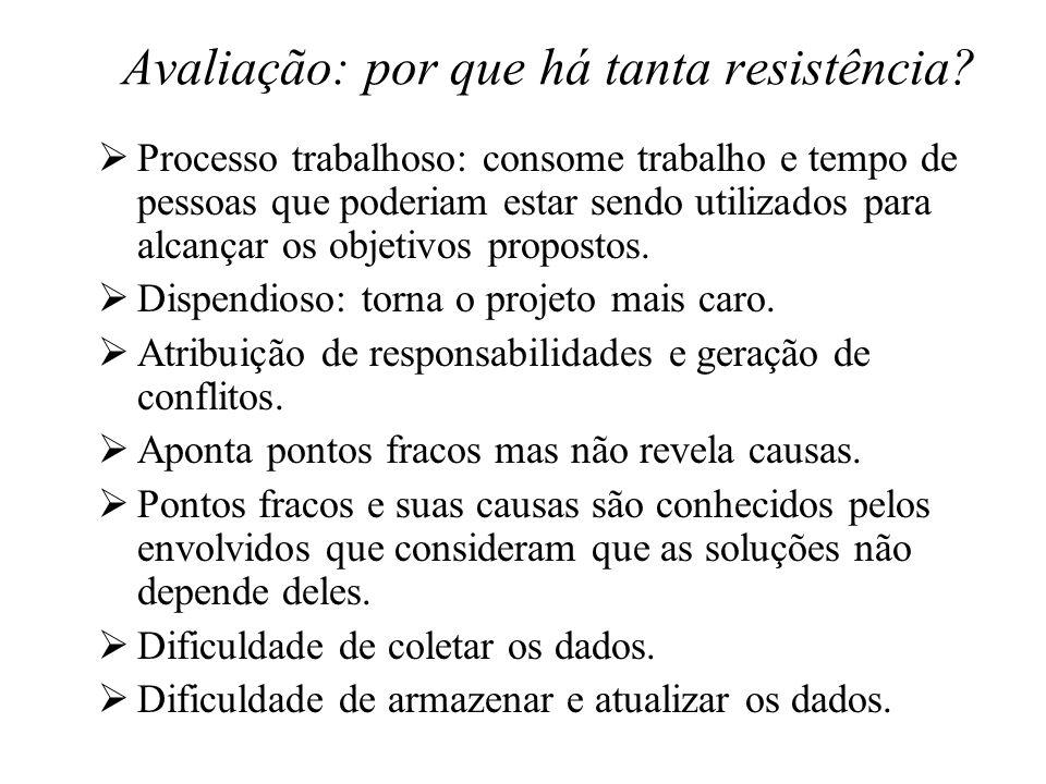 Avaliação: por que há tanta resistência.
