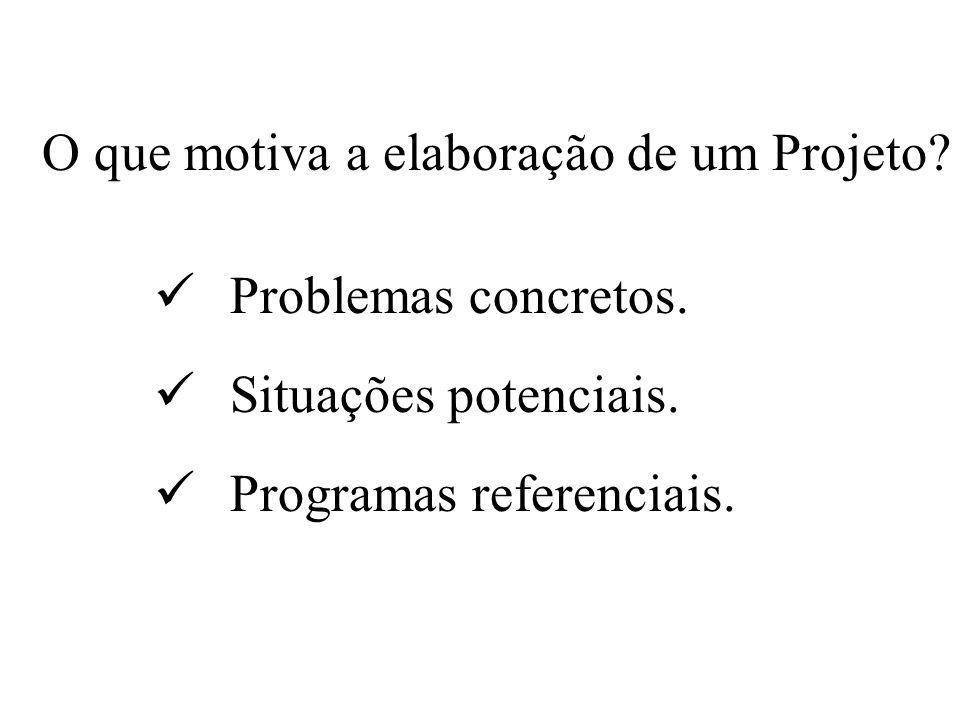 O que motiva a elaboração de um Projeto.Problemas concretos.