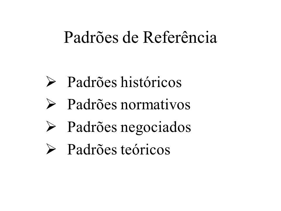 Padrões de Referência  Padrões históricos  Padrões normativos  Padrões negociados  Padrões teóricos