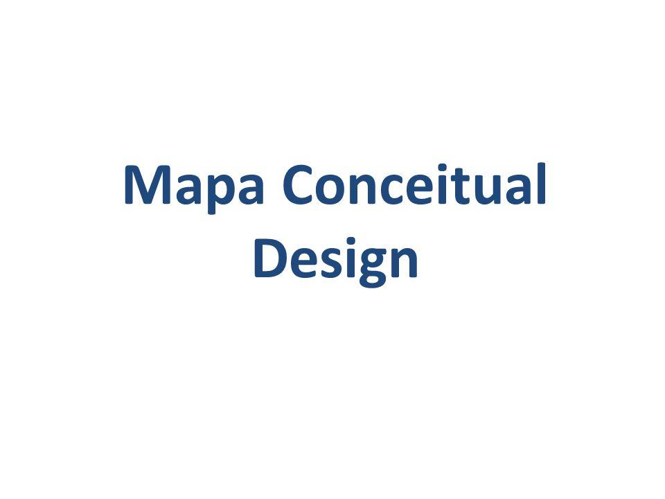 Mapa Conceitual Design