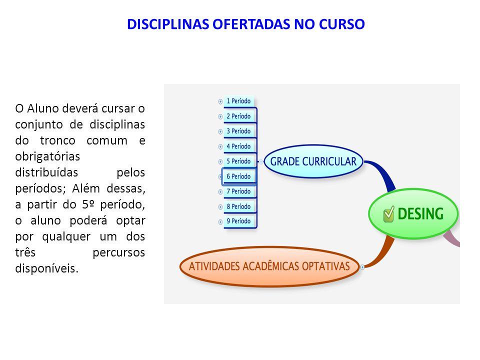 O Aluno deverá cursar o conjunto de disciplinas do tronco comum e obrigatórias distribuídas pelos períodos; Além dessas, a partir do 5º período, o alu