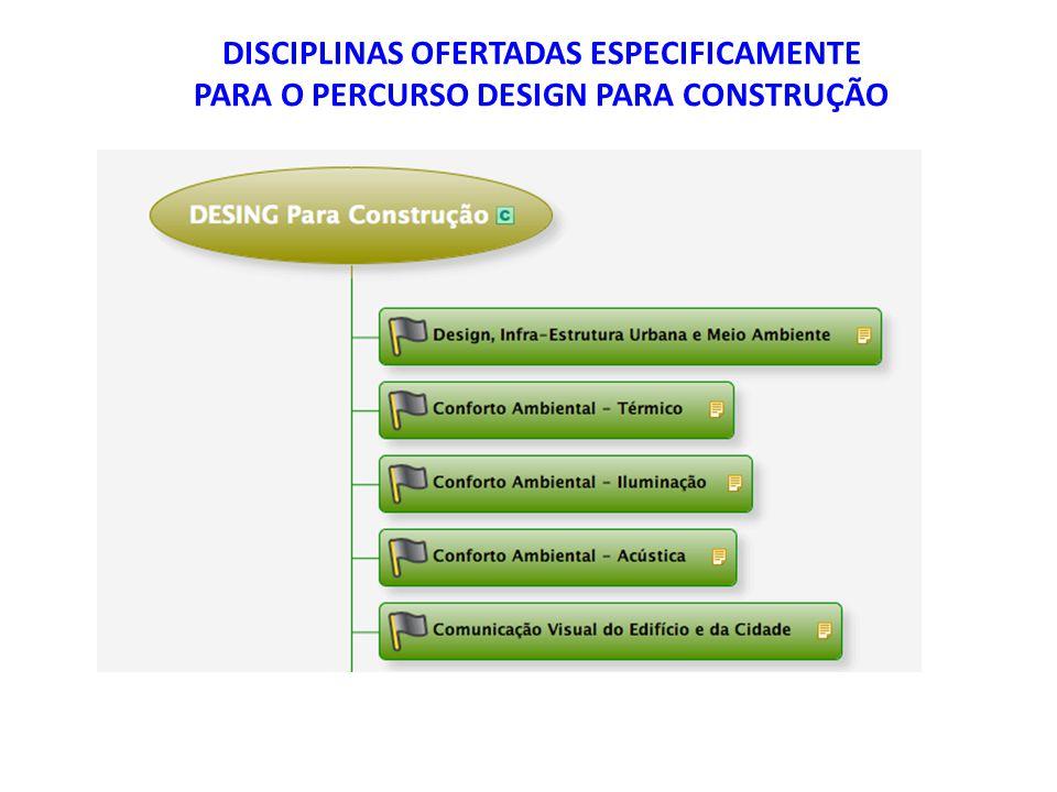 DISCIPLINAS OFERTADAS ESPECIFICAMENTE PARA O PERCURSO DESIGN PARA CONSTRUÇÃO