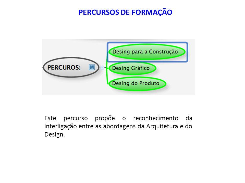 O Presente percurso toma como premissa básica o estudo, em profundidade, dos mecanismos gráficos imbricados no processo de gestação e veiculação da linguagem visual.