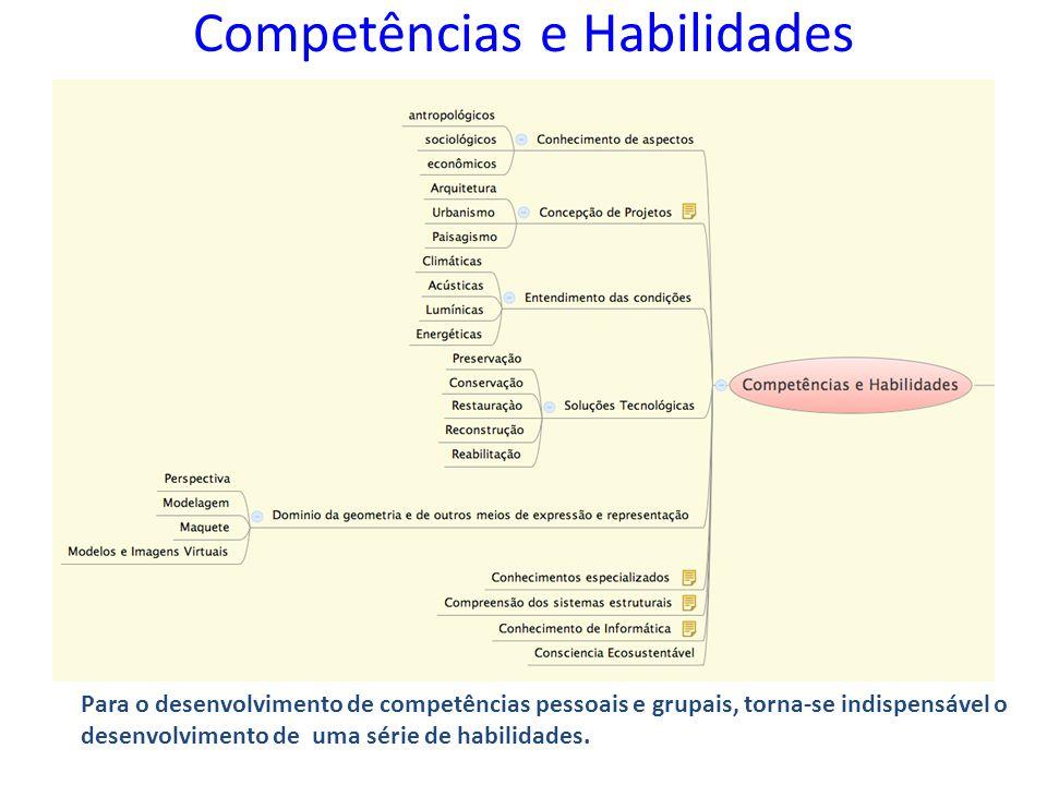 Competências e Habilidades Para o desenvolvimento de competências pessoais e grupais, torna-se indispensável o desenvolvimento de uma série de habilidades.