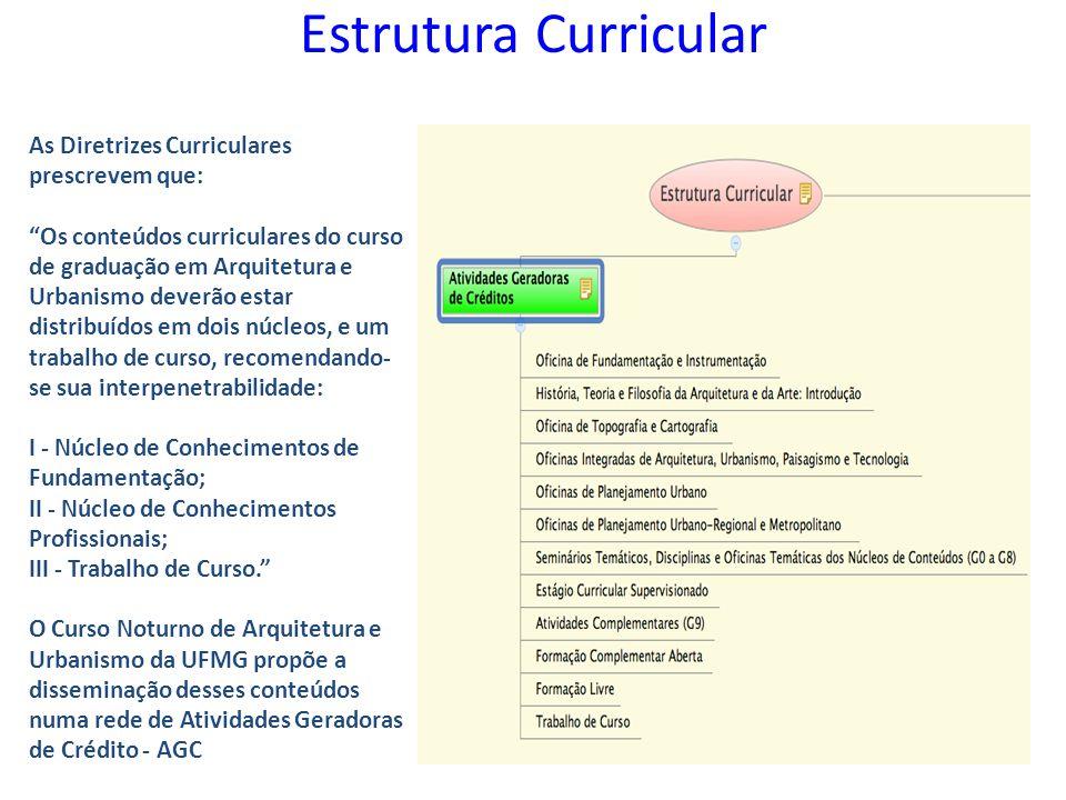 Estrutura Curricular As Diretrizes Curriculares prescrevem que: Os conteúdos curriculares do curso de graduação em Arquitetura e Urbanismo deverão estar distribuídos em dois núcleos, e um trabalho de curso, recomendando- se sua interpenetrabilidade: I - Núcleo de Conhecimentos de Fundamentação; II - Núcleo de Conhecimentos Profissionais; III - Trabalho de Curso. O Curso Noturno de Arquitetura e Urbanismo da UFMG propõe a disseminação desses conteúdos numa rede de Atividades Geradoras de Crédito - AGC
