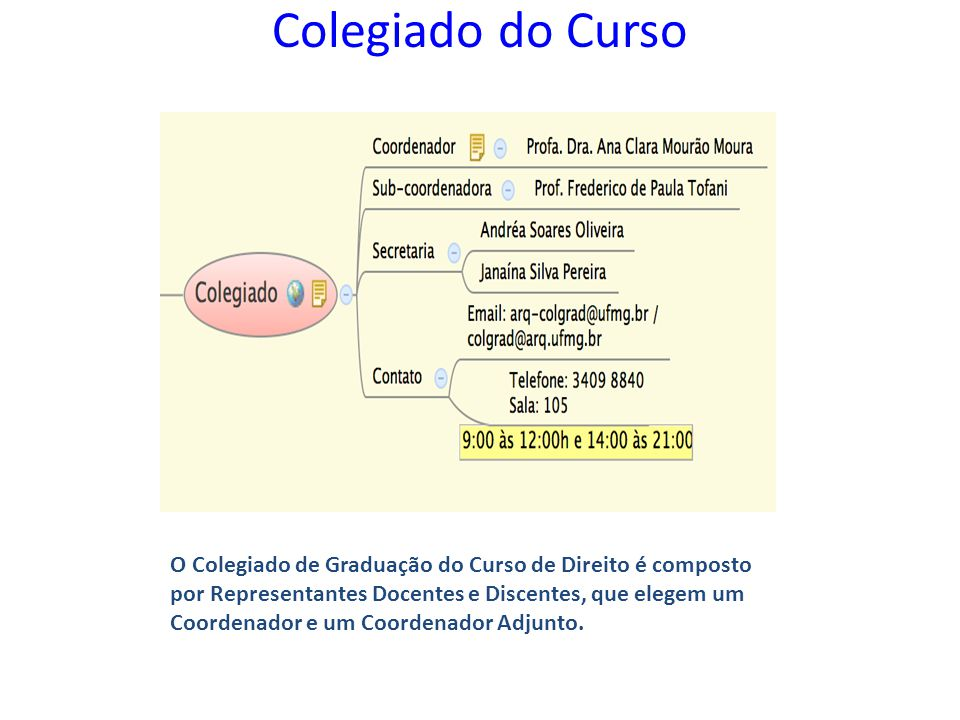 Colegiado do Curso O Colegiado de Graduação do Curso de Direito é composto por Representantes Docentes e Discentes, que elegem um Coordenador e um Coordenador Adjunto.