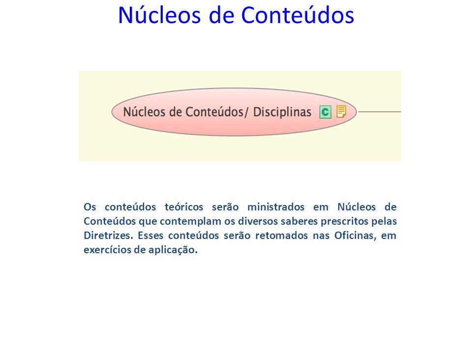 Núcleos de Conteúdos Os conteúdos teóricos serão ministrados em Núcleos de Conteúdos que contemplam os diversos saberes prescritos pelas Diretrizes.