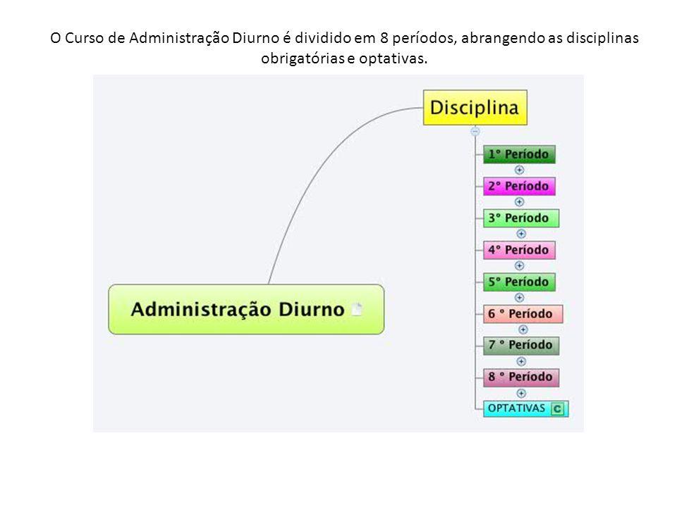 O Curso de Administração Diurno é dividido em 8 períodos, abrangendo as disciplinas obrigatórias e optativas.
