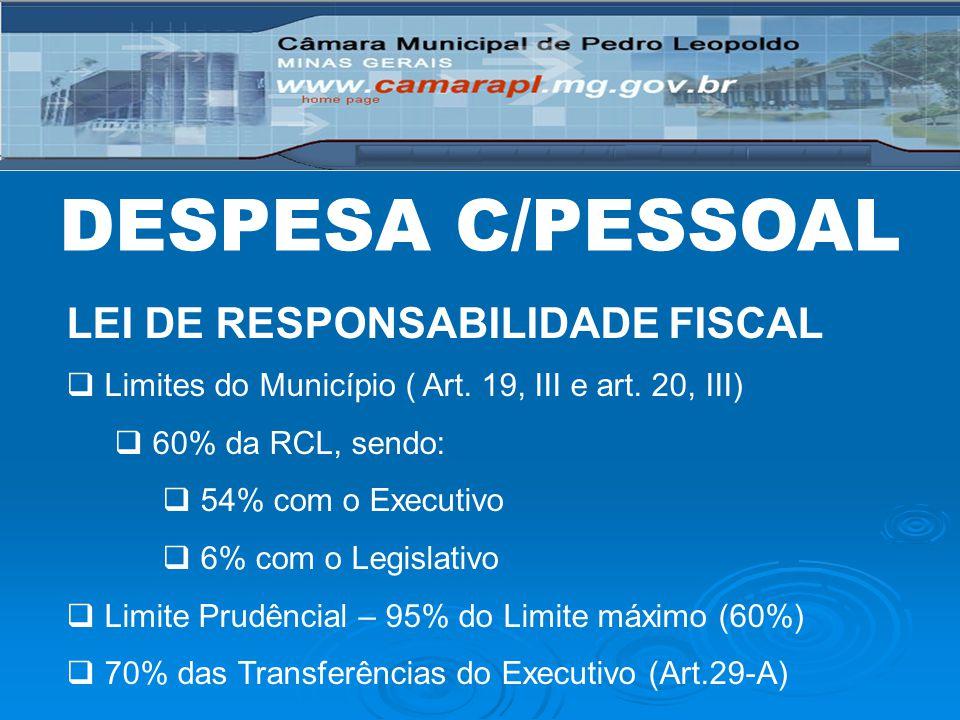 DESPESA C/PESSOAL LEI DE RESPONSABILIDADE FISCAL  Limites do Município ( Art. 19, III e art. 20, III)  60% da RCL, sendo:  54% com o Executivo  6%