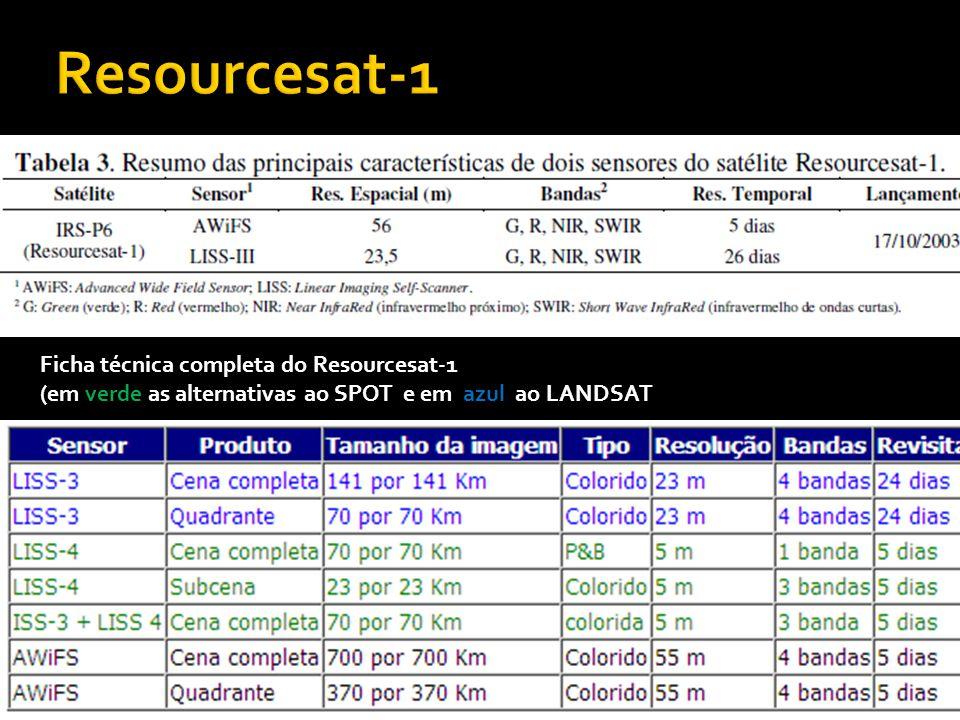 Ficha técnica completa do Resourcesat-1 (em verde as alternativas ao SPOT e em azul ao LANDSAT