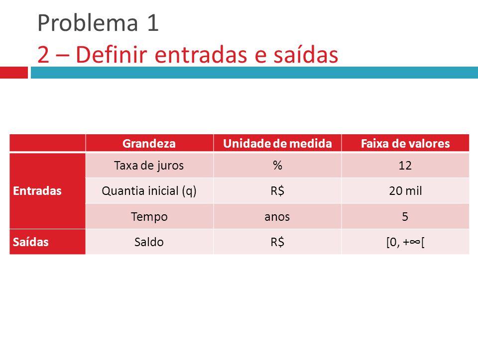 Problema 1 2 – Definir entradas e saídas GrandezaUnidade de medidaFaixa de valores Entradas Saídas GrandezaUnidade de medidaFaixa de valores Entradas Taxa de juros%12 Quantia inicial (q)R$20 mil Tempoanos5 SaídasSaldoR$[0, +∞[