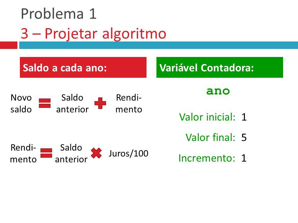 Problema 1 3 – Projetar algoritmo Saldo a cada ano:Variável Contadora: Novo saldo Saldo anterior Rendi- mento Saldo anterior Juros/100 ano Valor inicial:1 Valor final: Incremento: 5 1