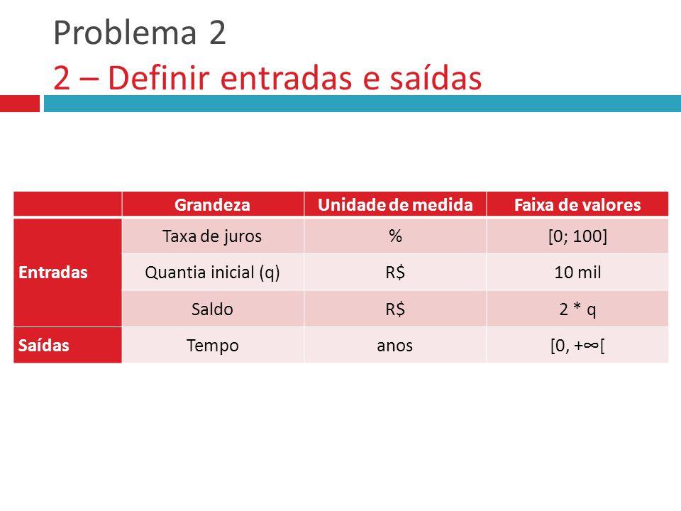 Problema 2 2 – Definir entradas e saídas GrandezaUnidade de medidaFaixa de valores Entradas Saídas GrandezaUnidade de medidaFaixa de valores Entradas Taxa de juros%[0; 100] Quantia inicial (q)R$10 mil SaldoR$2 * q SaídasTempoanos[0, +∞[