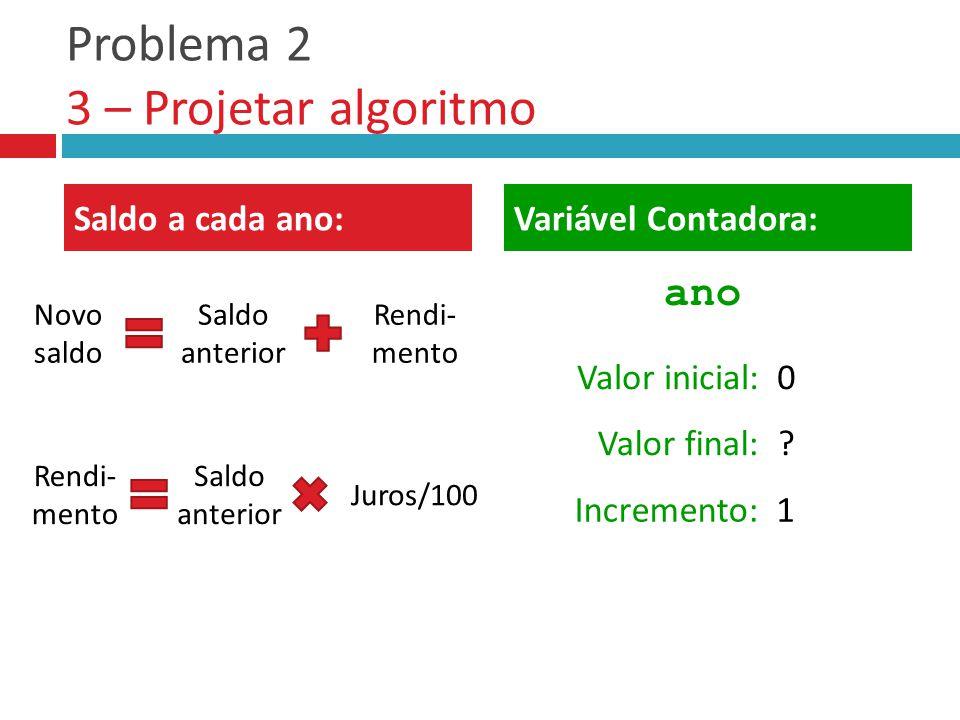 Problema 2 3 – Projetar algoritmo Saldo a cada ano:Variável Contadora: Novo saldo Saldo anterior Rendi- mento Saldo anterior Juros/100 ano Valor inicial:0 Valor final: Incremento: .
