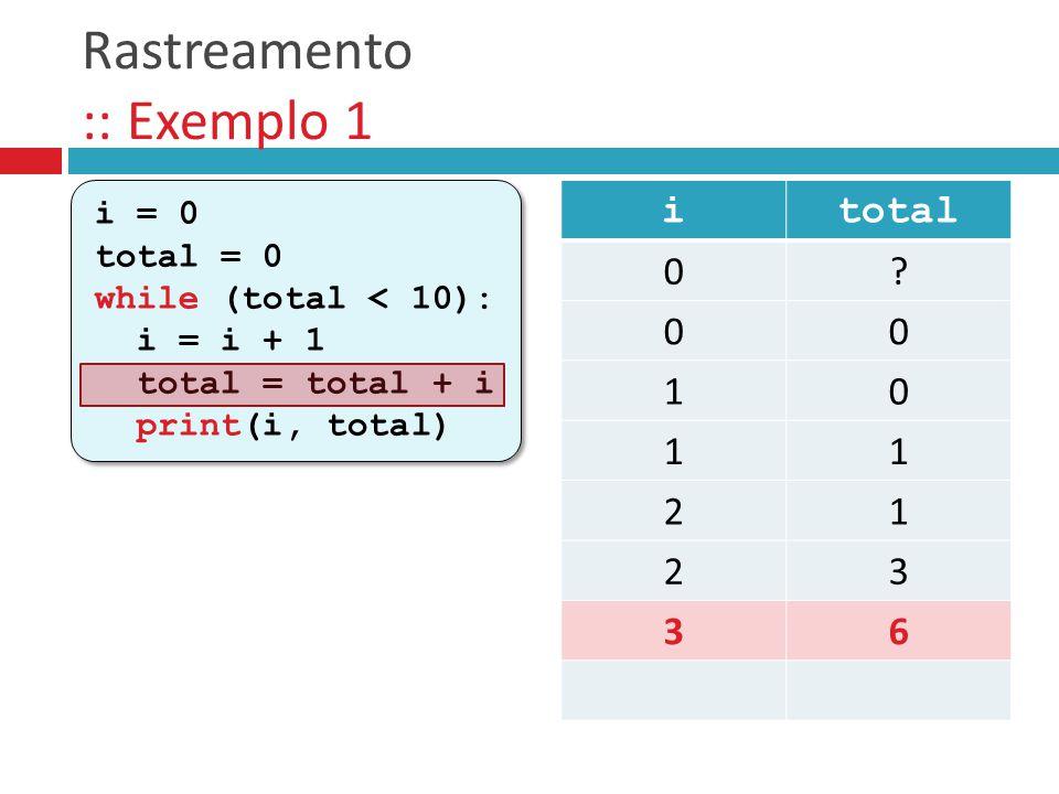 Rastreamento :: Exemplo 1 itotal 0.