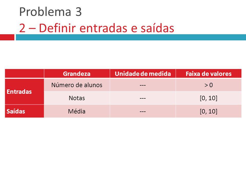 Problema 3 2 – Definir entradas e saídas GrandezaUnidade de medidaFaixa de valores Entradas Saídas GrandezaUnidade de medidaFaixa de valores Entradas Número de alunos---> 0 Notas---[0, 10] SaídasMédia---[0, 10]