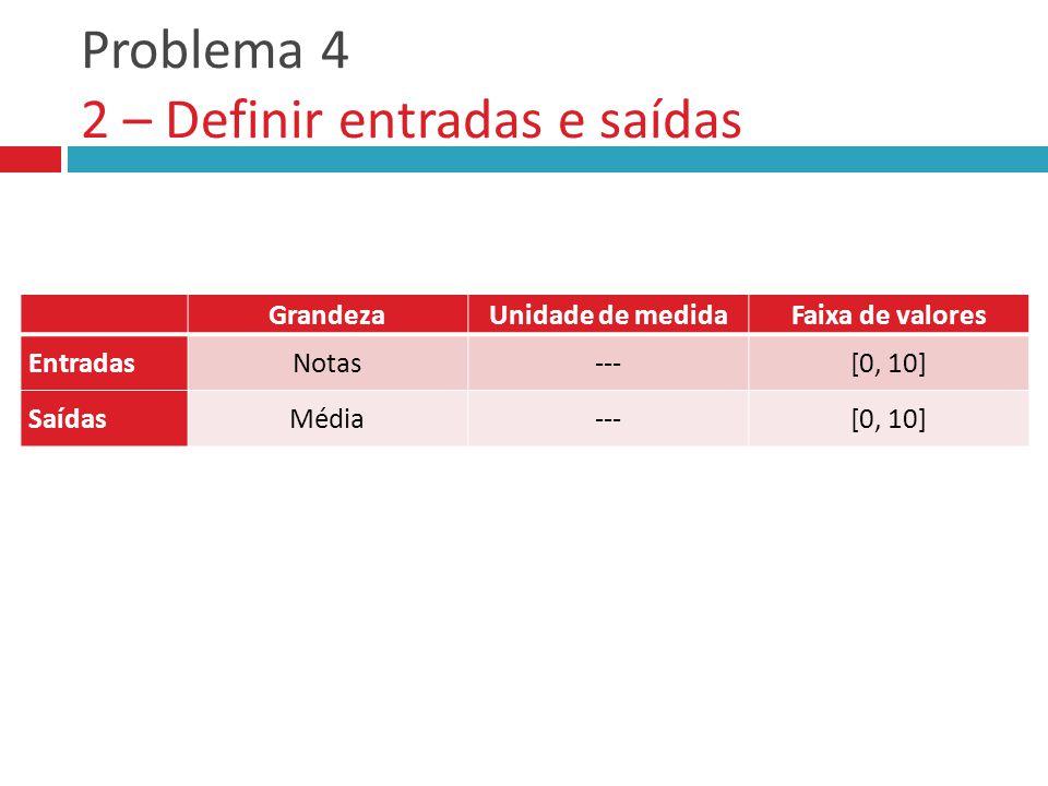 Problema 4 2 – Definir entradas e saídas GrandezaUnidade de medidaFaixa de valores Entradas Saídas GrandezaUnidade de medidaFaixa de valores EntradasNotas---[0, 10] SaídasMédia---[0, 10]