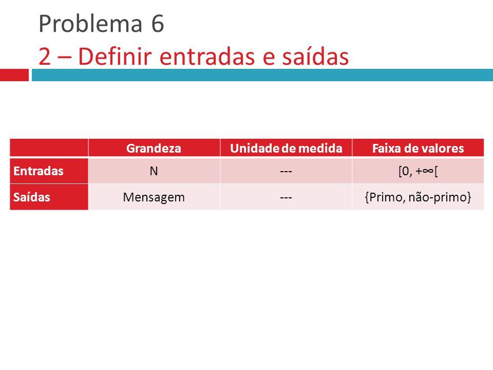 Problema 6 2 – Definir entradas e saídas GrandezaUnidade de medidaFaixa de valores Entradas Saídas GrandezaUnidade de medidaFaixa de valores EntradasN---[0, +∞[ SaídasMensagem---{Primo, não-primo}